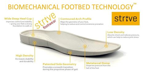 Strive Footwear for Over Pronation - Includes Bio-Mechanical Footbed